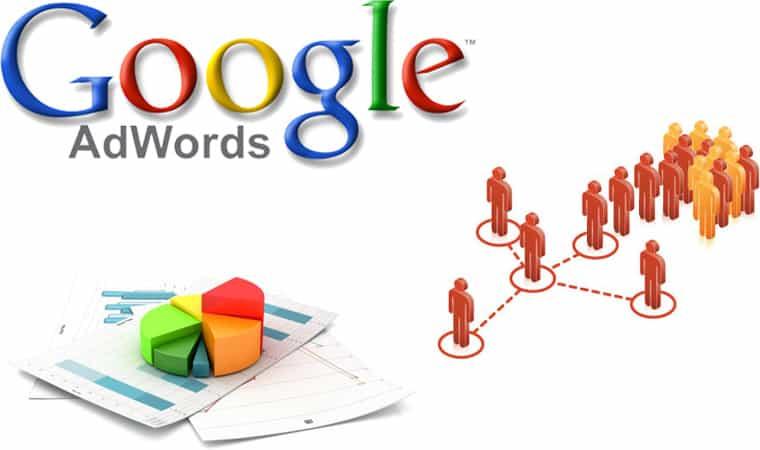 Vì sao bạn nên chọn chạy quảng cáo Google Adwords để tăng doanh số